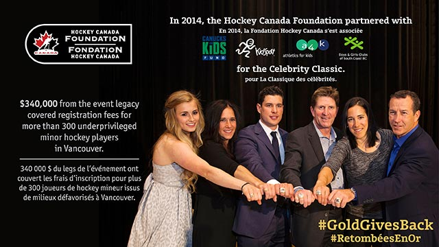 Ottawa Senators Foundation | Game Changers for Youth