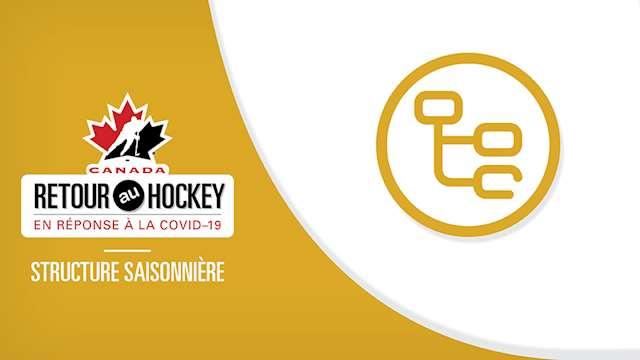 return to hockey season structure f??w=640&h=360&q=60&c=3