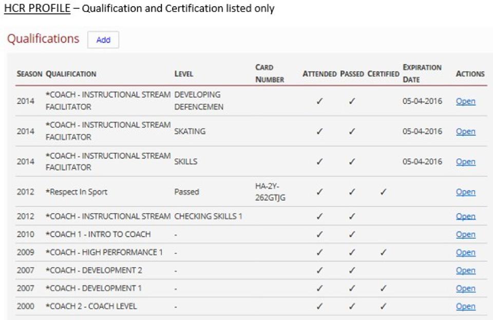 National Coaching Certification Program | NCCP | FAQ