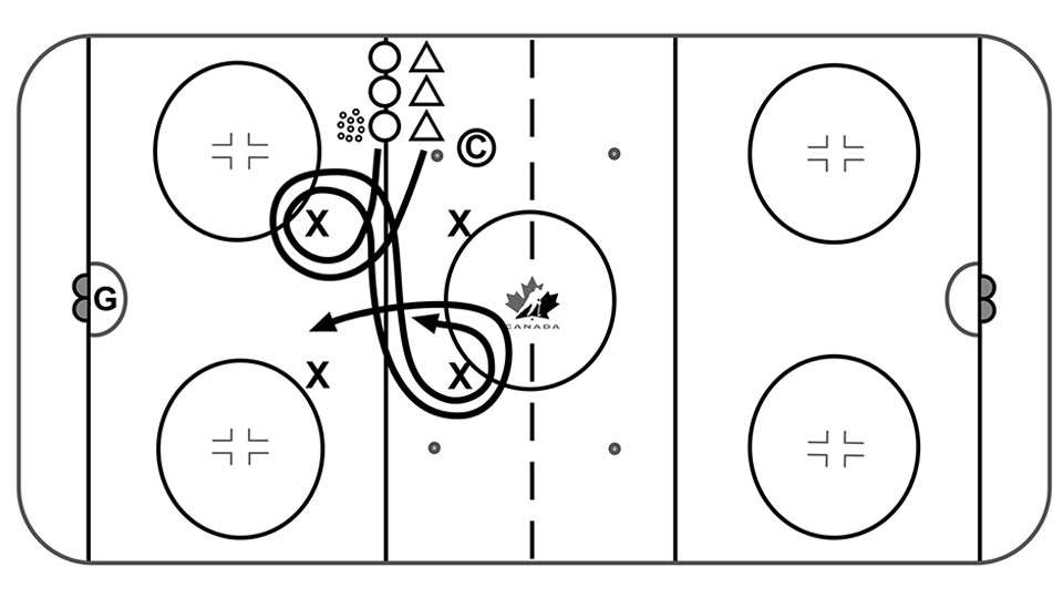 box creativity with puck protection