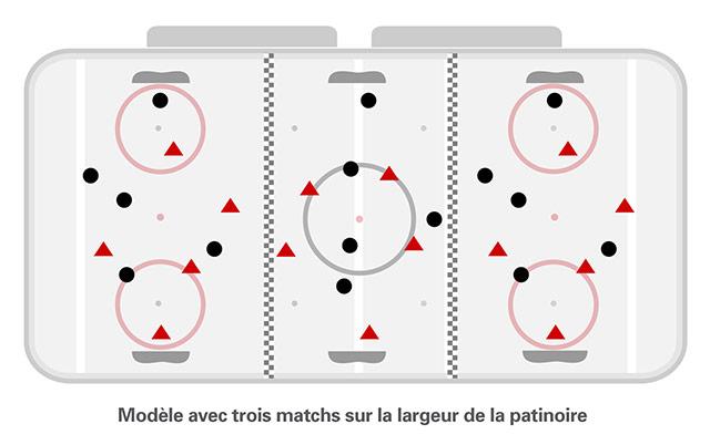 Timbits M7 - 3 équipes 3 matchs