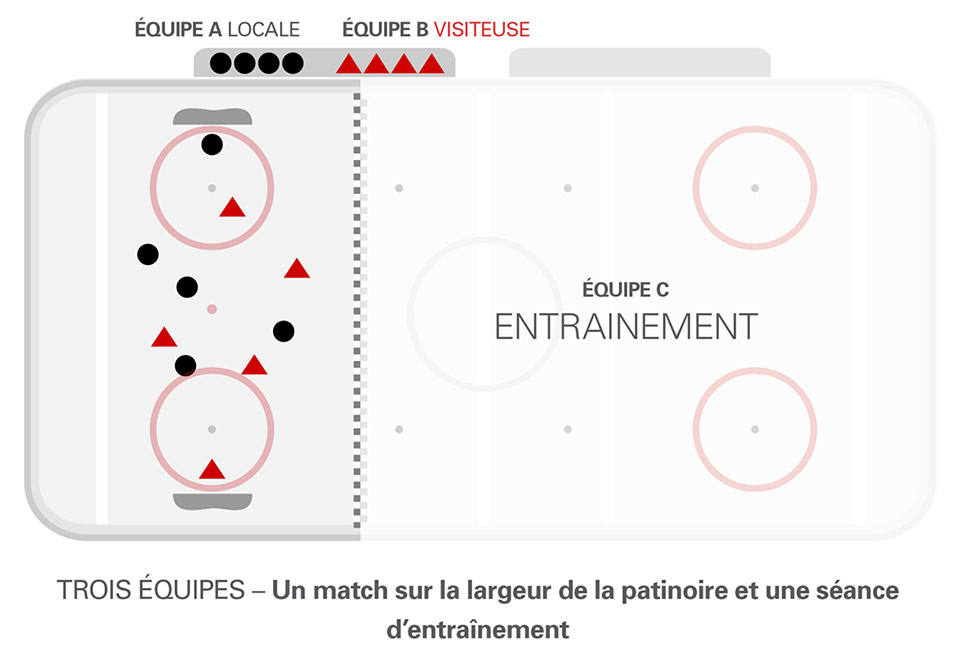 Timbits M7 - 3 équipes, 1 match, entraînement