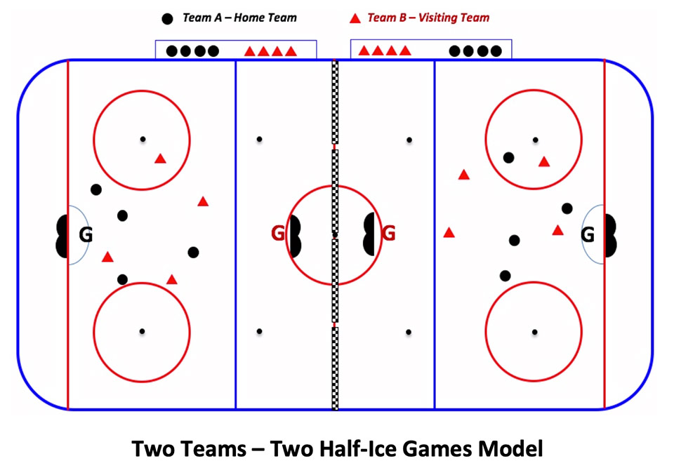 U9 Hockey - Two Teams - Two Half-Ice Games