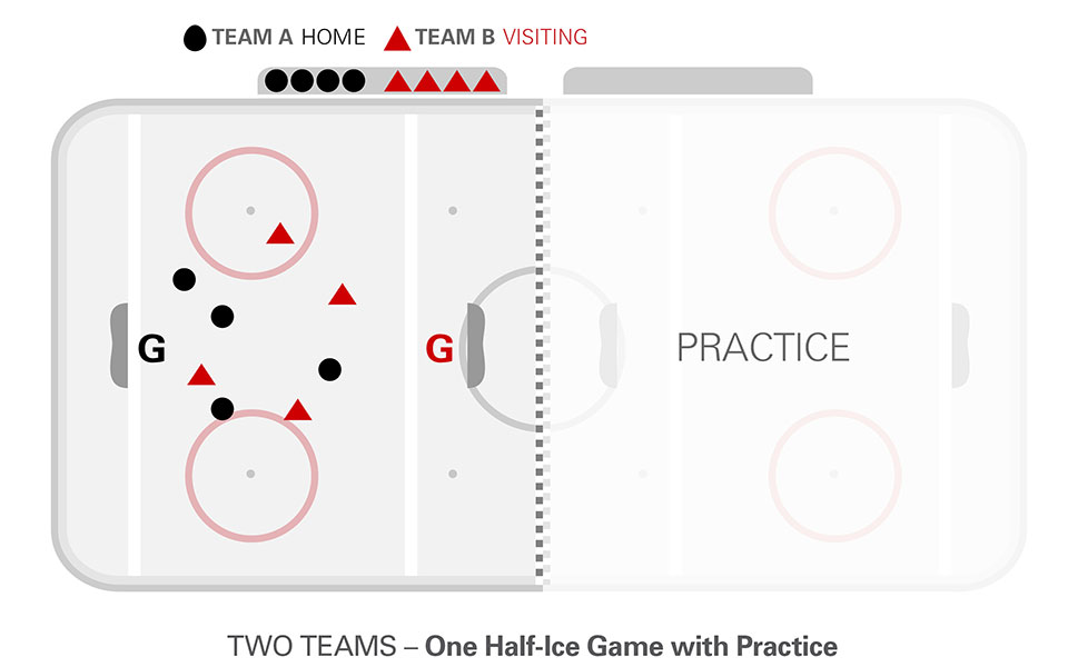 U9 Hockey - Two Teams - One Half-Ice Game and One Practice
