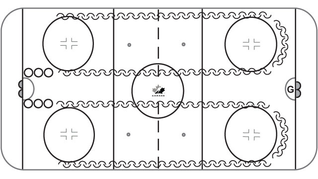 Hockey Canada Drill Hub   Build Great Practices for FREE