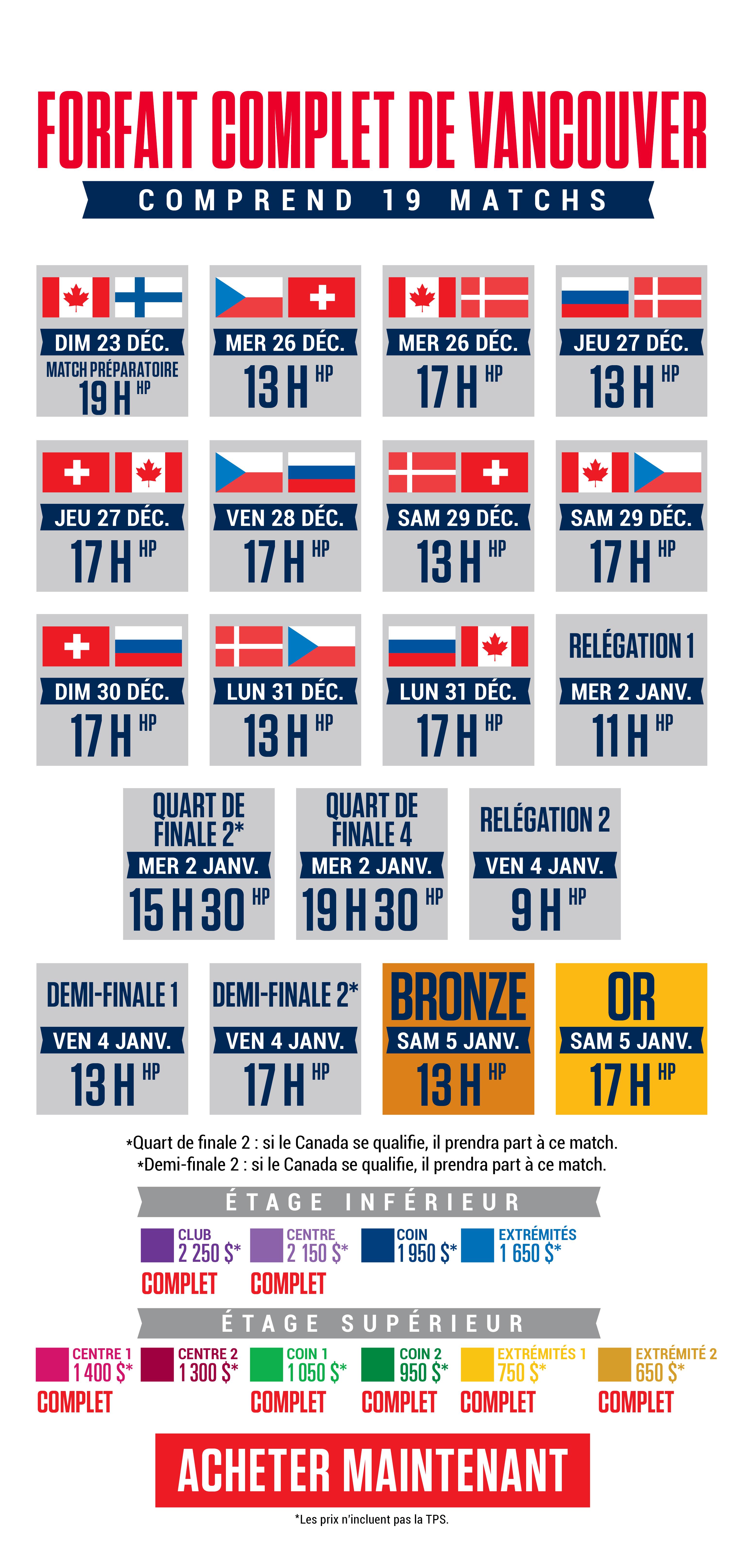 Championnat mondial junior - Vancouver - Forfait complet
