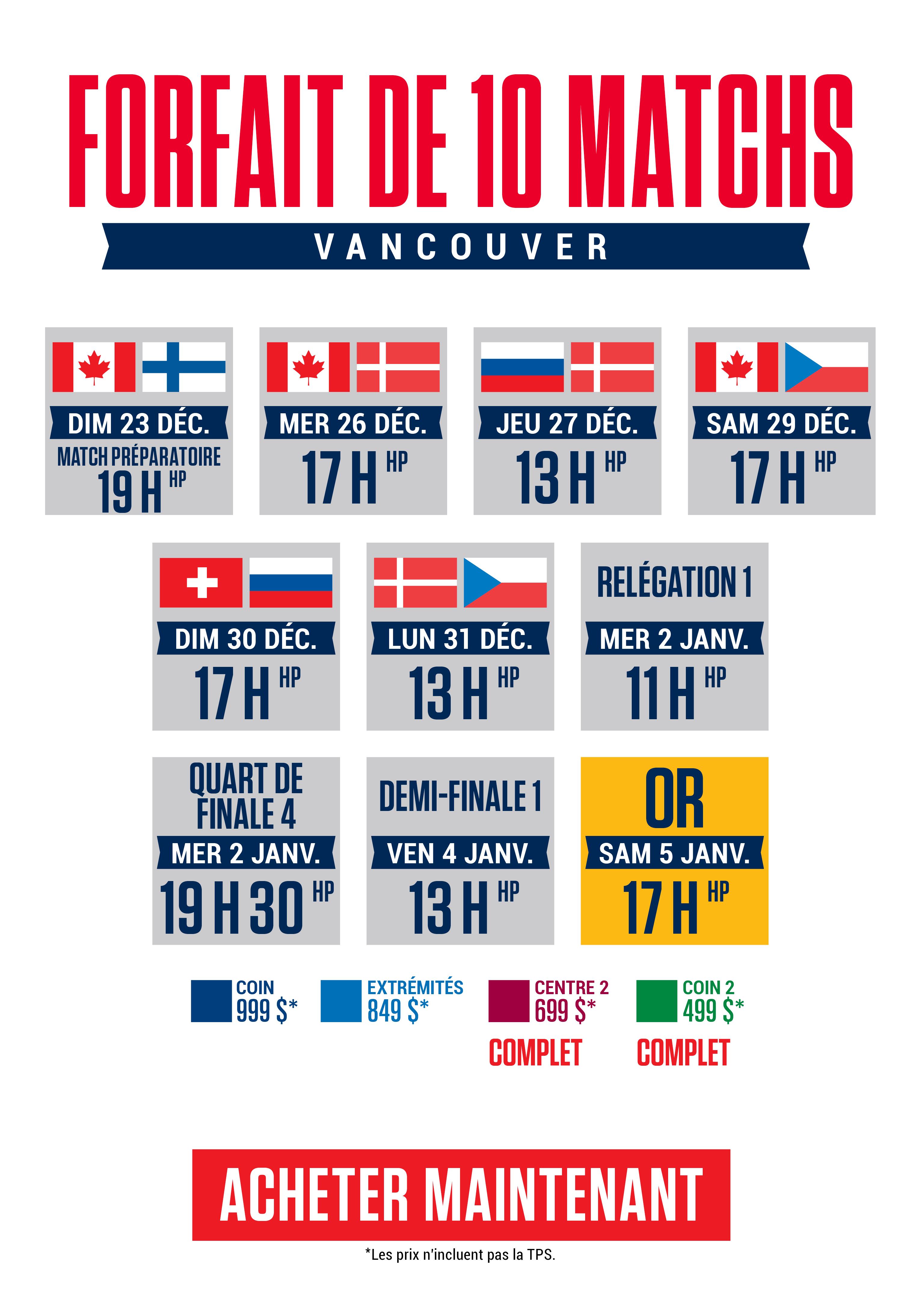 Championnat mondial junior - Vancouver - Forfait de 10 matchs