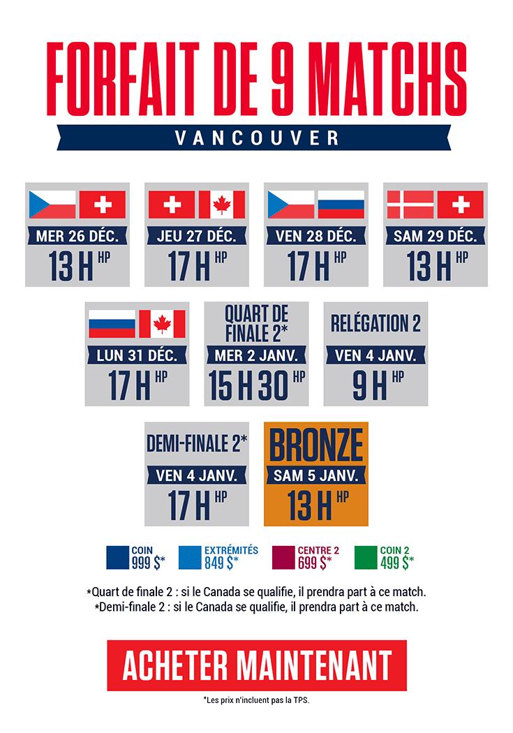 Championnat mondial junior - Vancouver - Forfait de 9 matchs