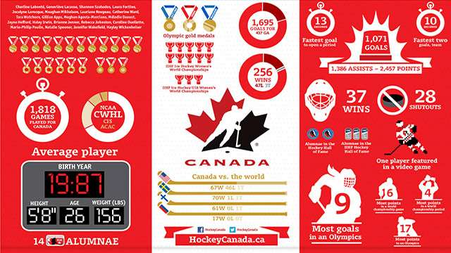 2014 oly wmn infographic 640 e??w=640&h=360&q=60&c=3